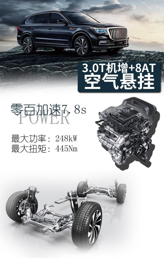 中国品牌最贵量产车型有哪些?红旗HS7竟然只能垫底