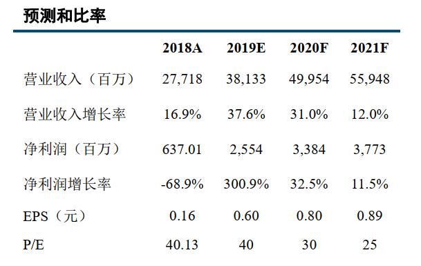 蓝思科技(300433) :量产能力稳定,开始进入业绩释放期
