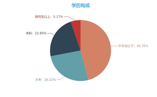 汉钟精机公司独立董事钱逢胜离职