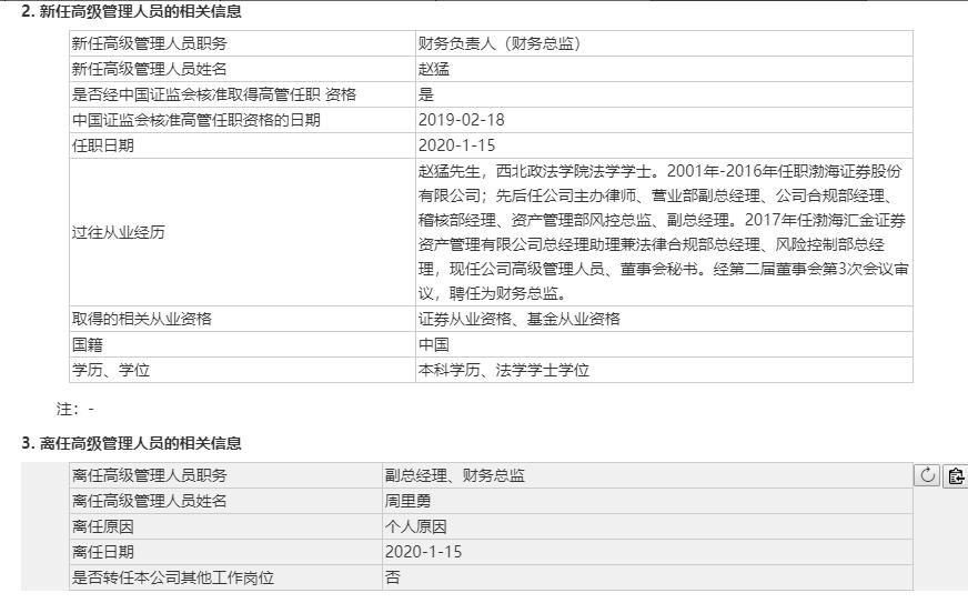 渤海汇金证券副总周里勇离任 董秘赵猛接任财务总监