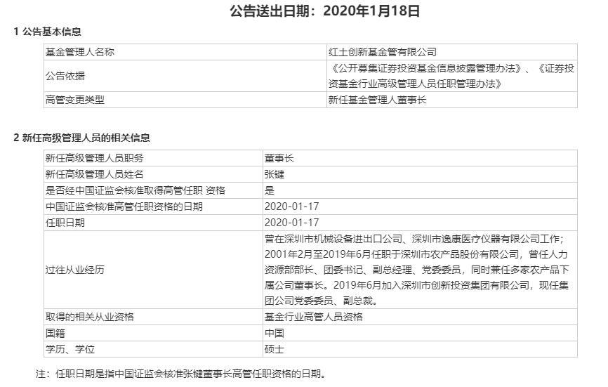 邵刚离任半年后 红土创新基金终于迎来新董事长张健