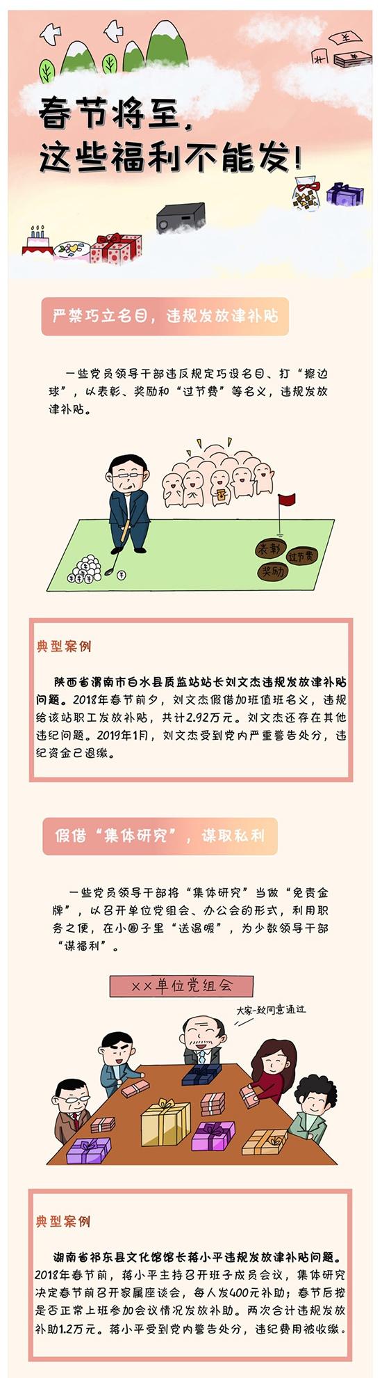 以案为鉴|春节将至,这些福利不能发!
