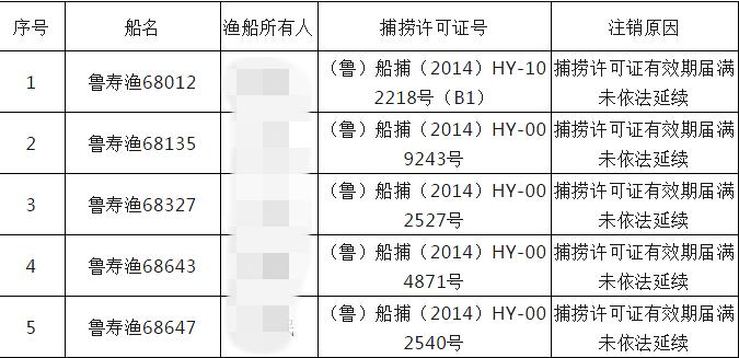 有效期满未依法延续 潍坊寿光5条渔船被注销捕捞许可证