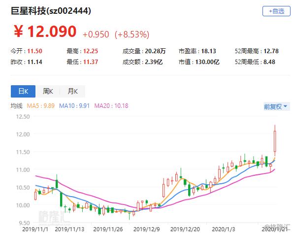 http://www.xiaoluxinxi.com/fuzhuangpinpai/516655.html