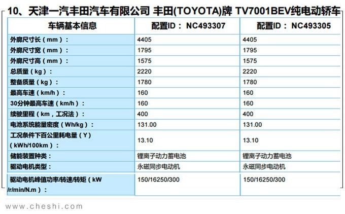 丰田奕泽纯电版5月上市 续航400km