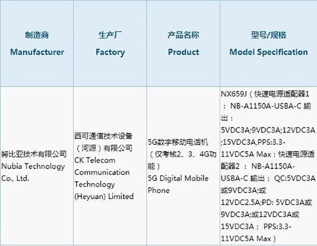 红魔5G游戏手机获3C认证 支持55W快充