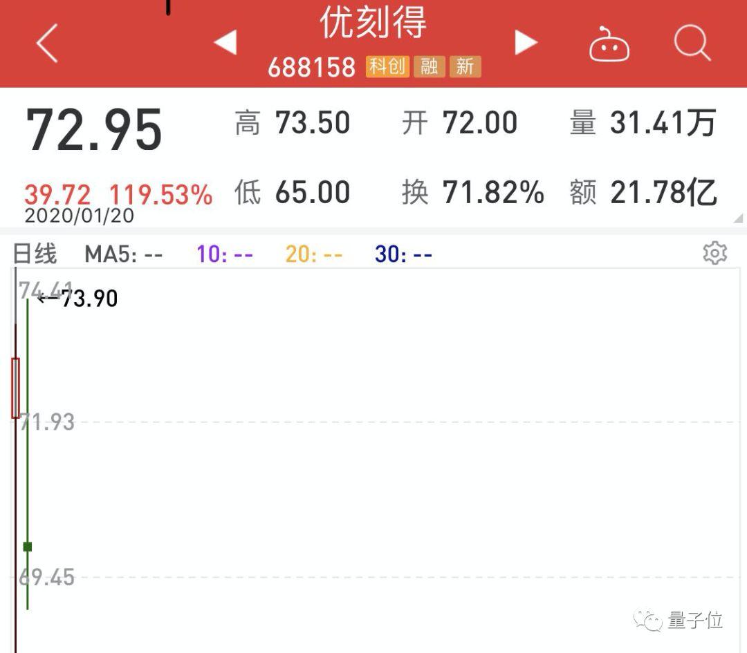 http://www.reviewcode.cn/yunjisuan/113659.html