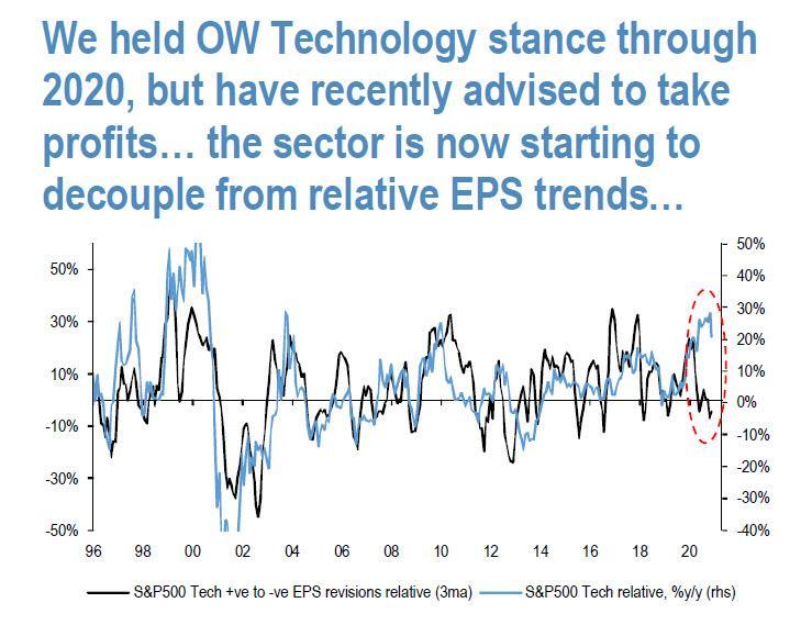 摩根大通(JPM.US)突然变卦看低美股,欧洲和亚洲以外的新兴市场值得关注