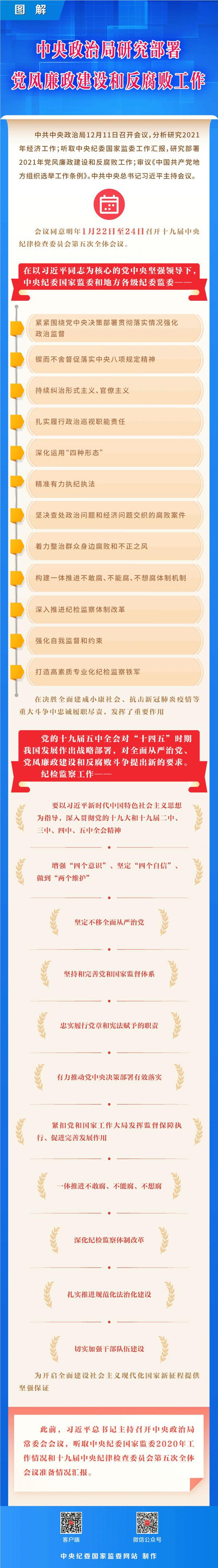 图解丨中央政治局研究部署党风廉政建设和反腐败工作图片