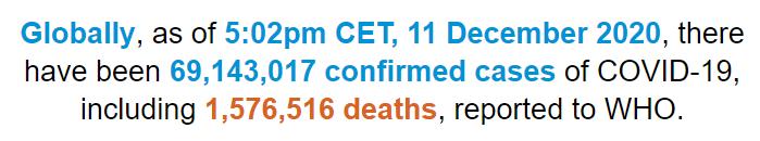 世卫组织:全球新冠肺炎确诊病例超过6914万例
