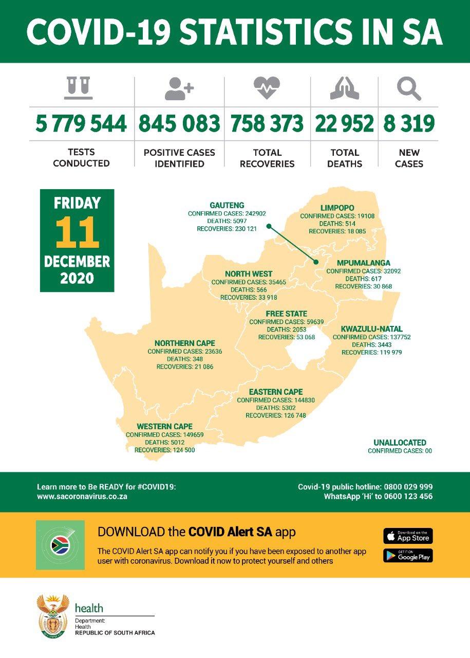 南非新增8319例新冠肺炎确诊病例 累计确诊845083例