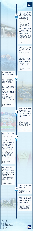 习近平的一周(12月7日—12月13日)图片