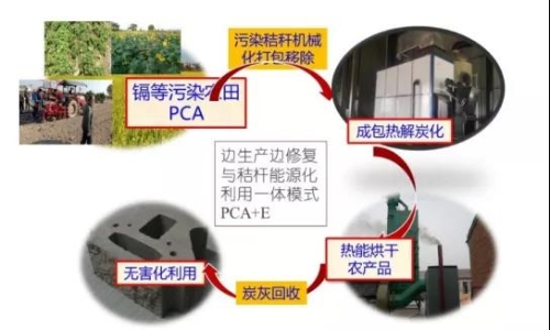 浙江农业地质技术首次走出国门图片