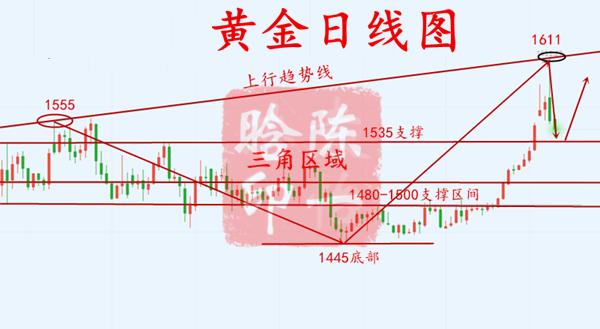 http://www.jindafengzhubao.com/zonghexinxi/48401.html