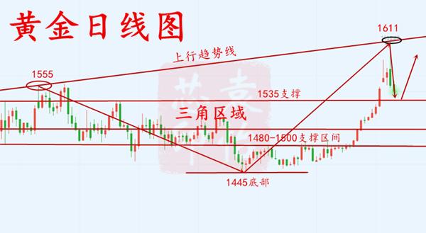 http://www.jindafengzhubao.com/zhubaoxingye/48411.html