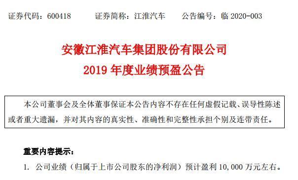 http://www.carsdodo.com/shichangxingqing/340237.html