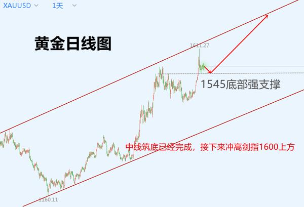http://www.jindafengzhubao.com/zhubaorenwu/48384.html