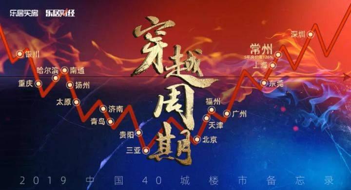 http://www.house31.com/fangchanzhishi/85406.html