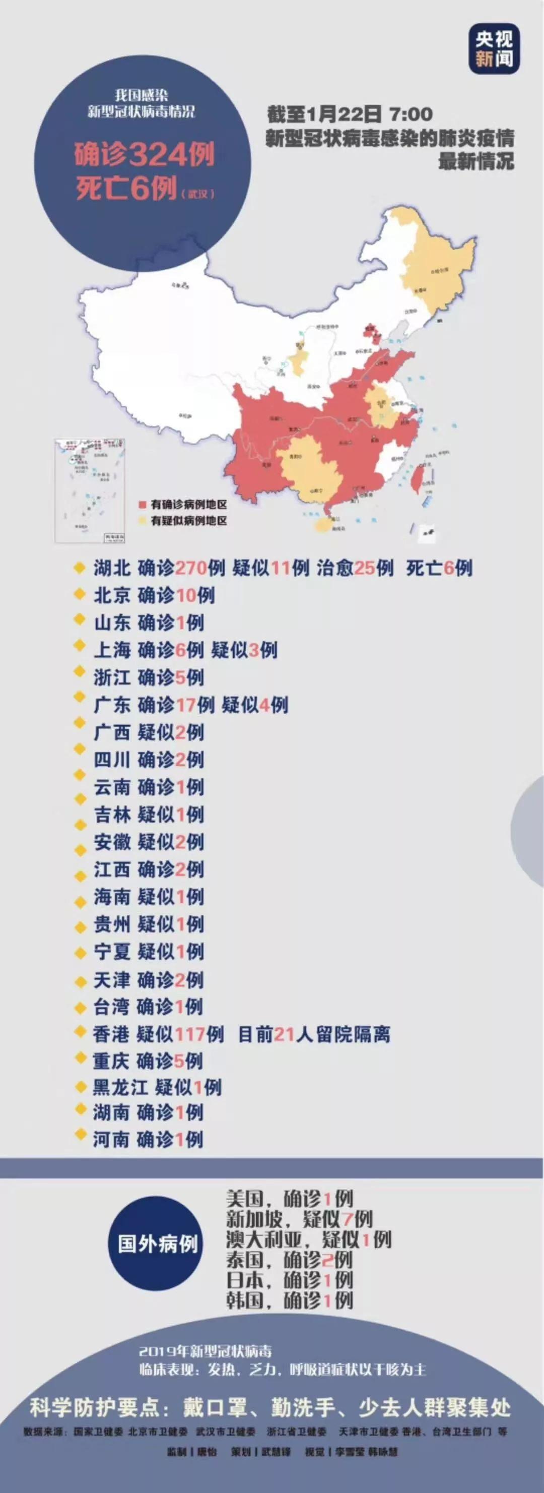 http://www.blogdeonda.com/chalingfangchan/208844.html