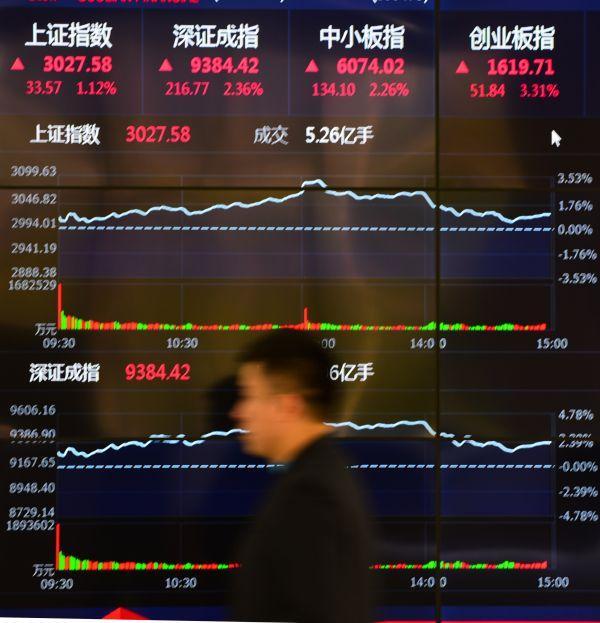 美媒:投资者对中国股市信心高涨 1月外资流入或创新高