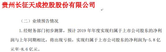 ST天成2019年度预计亏损5.8亿元