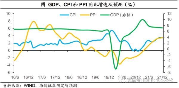 GDP缺口_嘴唇缺口图片