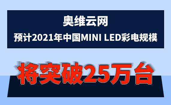 奥维云网预计2021年中国Mini LED彩电规模将突破25万台