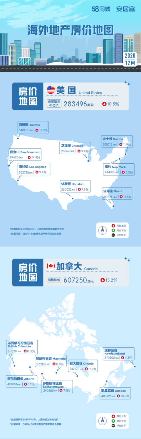 58同城、安居客《海外地产房价地图》:泰国曼谷住宅公寓平均总价超普吉岛