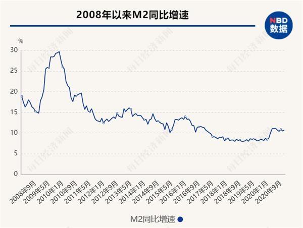 管涛:中国经济前景比较确定 外资也对A股产生兴趣