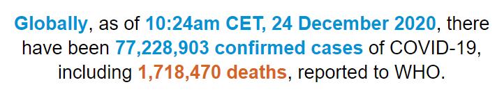 世卫组织:全球新冠肺炎确诊病例超过7722万例