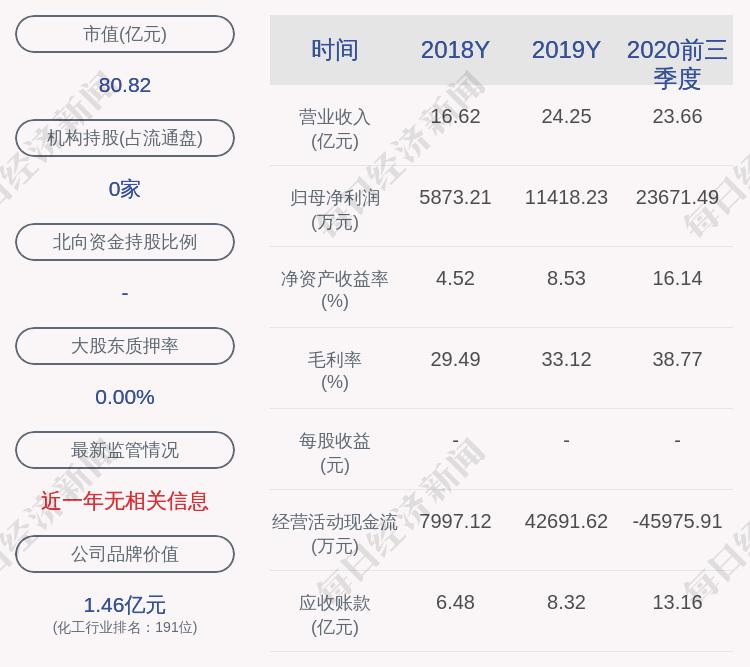 亚士创能:非公开发行完成,新增股份数约1137万股