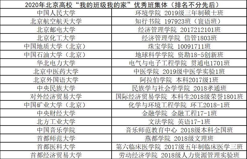 """我校珠宝学院10091711班荣获""""优秀班级""""称号图片"""