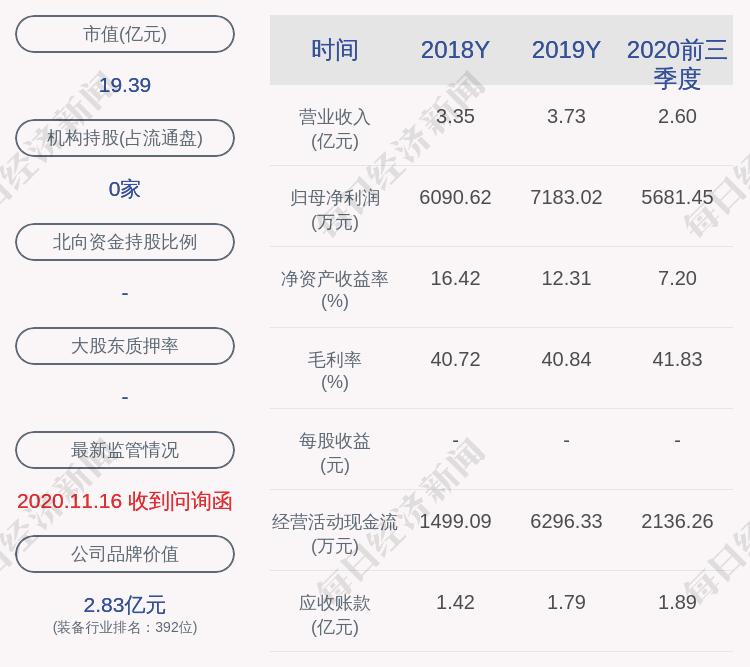 国林科技:副总经理王欣明、职工代表监事郭娜辞职