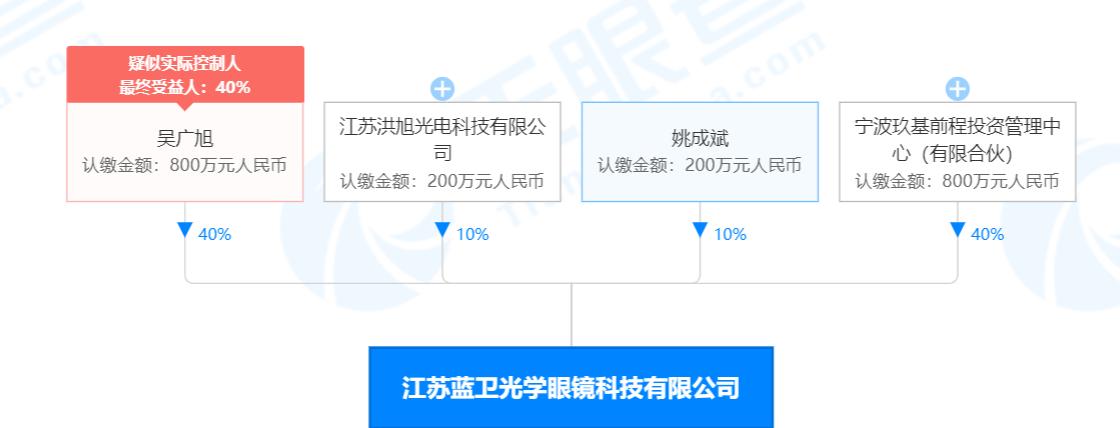 华伍股份疑遭合同诈骗 超3000万货款或无法收回