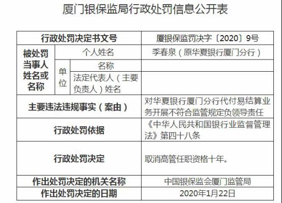 华夏银行厦门违规 分行长季春泉遭取消高管资格10年