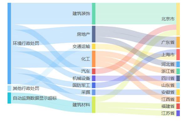 秦港股份旗下公司环境违法被罚1万元
