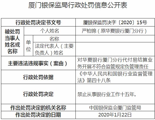 华夏银行厦门违法 一员工遭禁从事银行业工作15年
