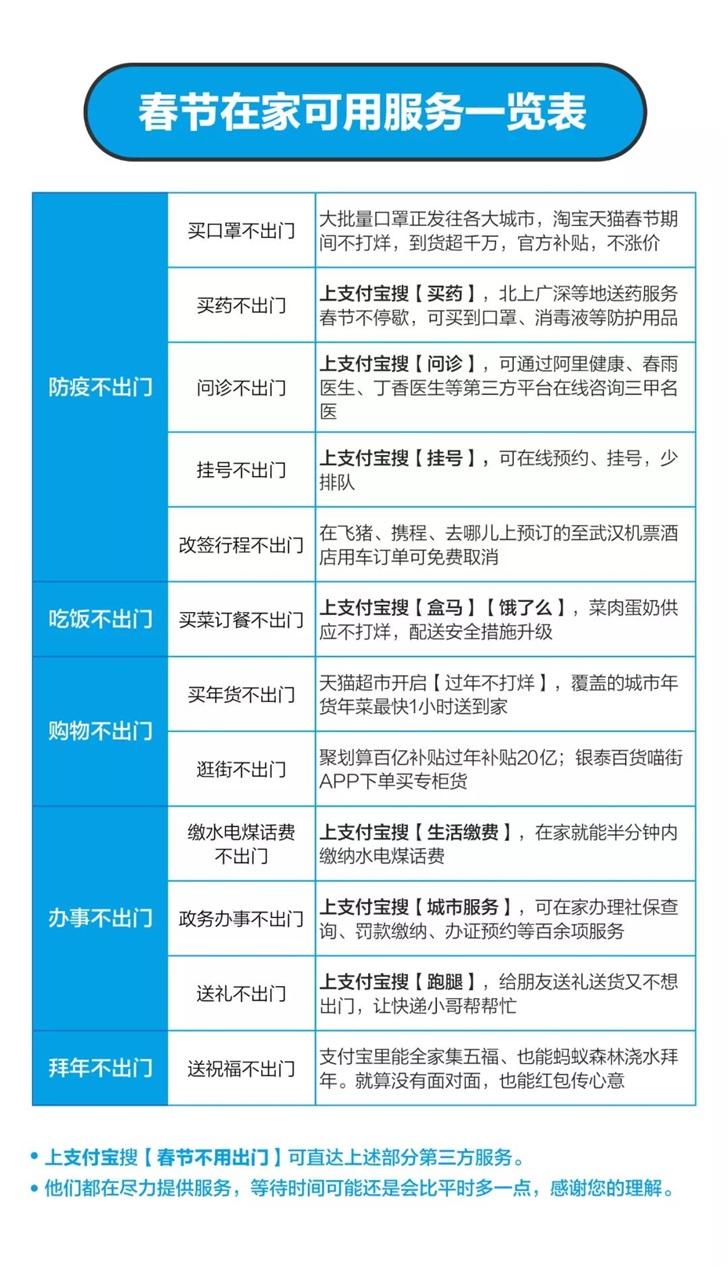http://www.110tao.com/dianshangshuju/145797.html
