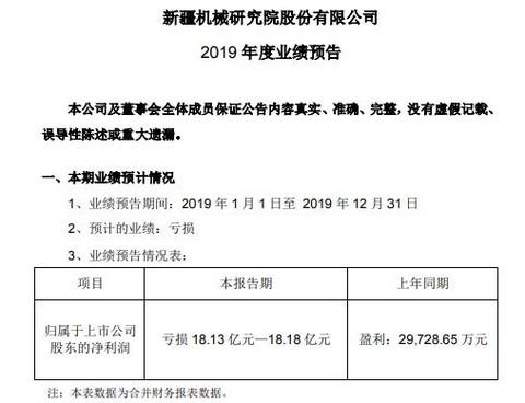 新研股份预计2019年亏损18.13亿元至18.18亿元