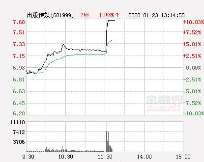 快讯:出版传媒涨停  报于7.68元
