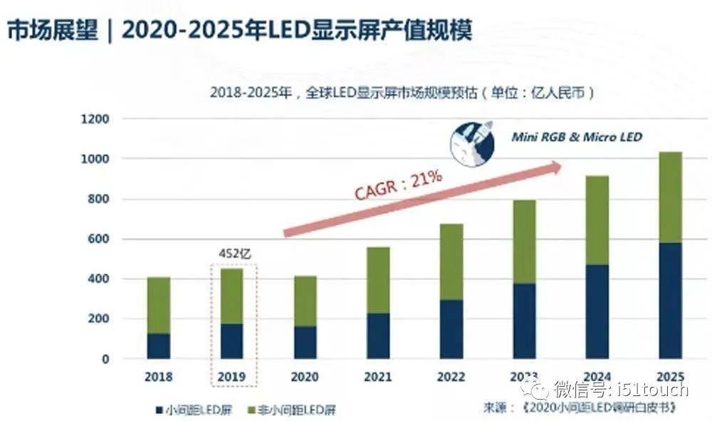面板行业供需关系迎来改善,带动面板价格持续回暖,TCL涨停