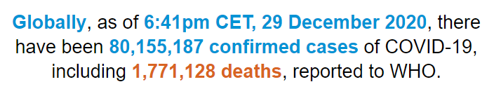 世卫组织:全球新冠肺炎确诊病例超过8015万例