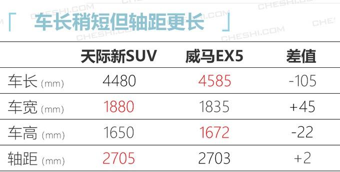 天际全新纯电动SUV曝光 比ME7更小/年内发布