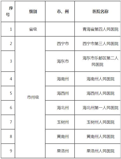 http://www.zgqhl.cn/kejizhishi/31722.html