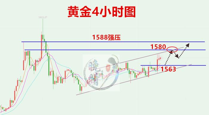http://www.jindafengzhubao.com/xingyedongtai/49084.html