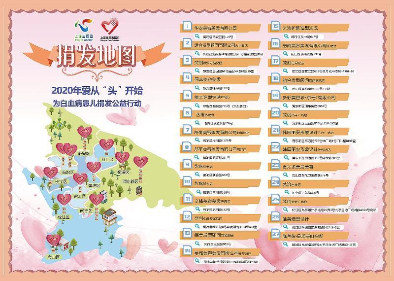 """上海交通大学附属儿童医院""""为爱捐发""""获中国青年志愿服务项目金奖"""