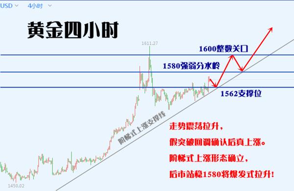 http://www.weixinrensheng.com/caijingmi/1498338.html