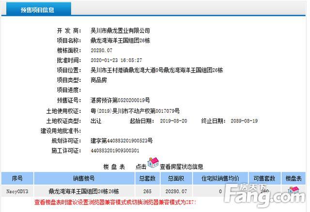 鼎龙湾国际海洋度假区-海洋王国组团26栋获得商品房预售许可证 预售260套住宅