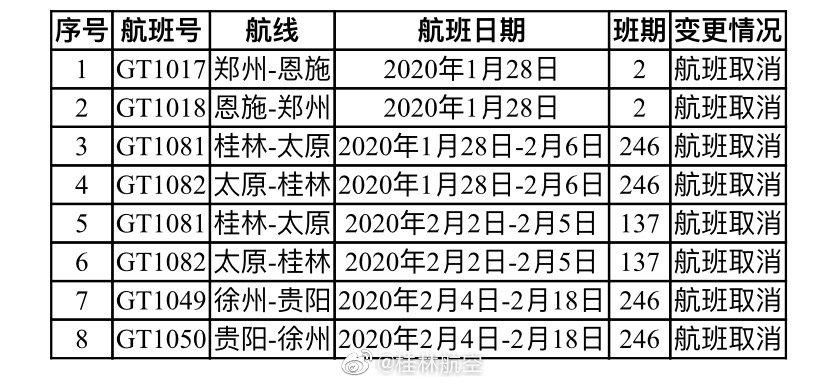 桂林航空部分航班取消,提醒旅客注意电信诈骗