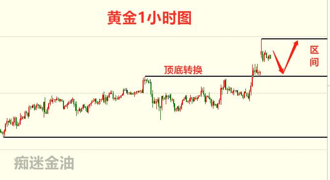 http://www.weixinrensheng.com/caijingmi/1503536.html